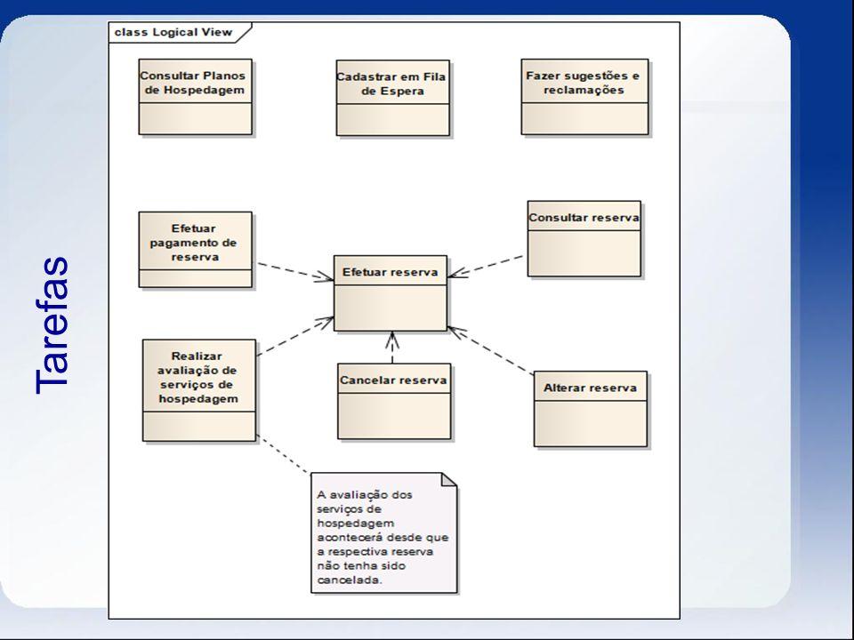 Tarefas [C1]Nome da tarefa [C2]Atores que realizam as tarefas